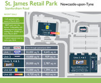 Newcastle, St James Retail Park
